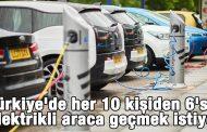 Türkiye'de her 10 kişiden 6'sı elektrikli araca geçmek istiyor.Romanya üçüncü sırada...